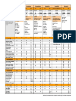 SurveyToolsComparisonChart.pdf