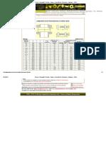 Val Aço » Informações Técnicas » Flanges » Dimensão Dos Prisioneiros e Parafusos » 150 Lbs