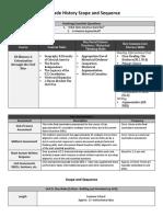 planning for instruction ltp