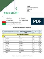 5 Draft Kepmen Program s1 s3 Versi 2 Mei 2017