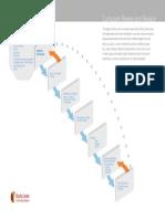 CurriculumRevisionProcess.pdf