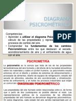 Procesos en Psicrometria