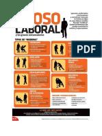 No Al Maltrato Laboral- El 22 de Noviembre Vota Por Las Listas de Dignidad Educativa
