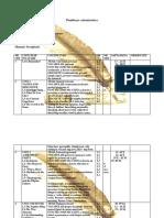 planificare_clasa_a_VII_a_scrapbook.docx