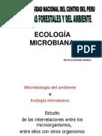 Ecologia Microbiana 2009 II