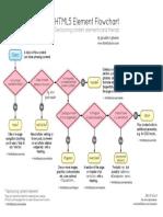 h5d-sectioning-flowchart.pdf