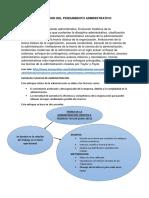 Evolucion Del Pensamiento Administrativo Trabajo Para q10