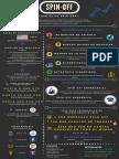 Infografía sobre los Spin-Off - Universidad de La Serena