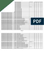 a225451 Lot (Box) Report