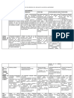 Tabla 1 Matriz Fase Ll