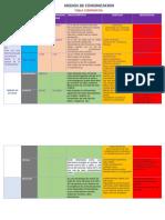 Tabla Comparativa Medios de Transmision Guiados y No Guiados