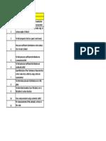 List of Experiments_aerodynamics Lab(Comparision)