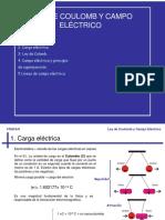 Unidad 1 Ley Coulomb Campo Electrico
