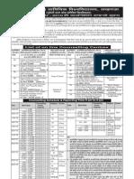 UPTU Schedule 2010
