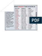 German Adjectives