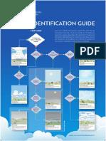 Cloud Identification Chart