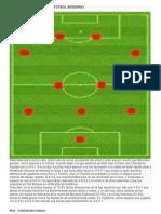 Sistemas Actuales en El Fútbol
