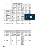 Placement Calendar 2018