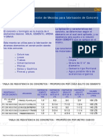 tabla-de-proporcion-de-mezcla-para-fabricacion-de-concretos.pdf