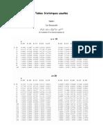 Tables Statistiques Usuelles