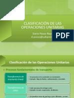 2. Clasificación de las Op. Unit