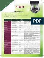 GUIA-FITOTERAPICO.pdf