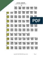 Dicionario de Acordes - Guitar Pro