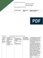 medt7487 portfolio matrix afox