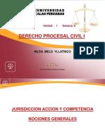 Derecho Procesal Civil 1 Semana 2