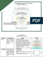 Cuadro Comparativo Modelos de EA