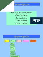 El Aparato Digestivo