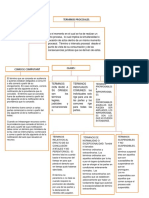 terminos procesales- Procesal civil
