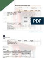 Tabla de Especificaciones Evaluación Unidad.3 Tercero Basico Los Griegos 2 Parte