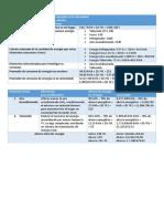 Practica ( Energías Convencionales, limpias y sus tecnologías)