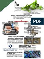 Sistema Financiero Peruano Infografía.pdf