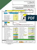 Cartilla Analisis Ventilacion IMP OVAL HP