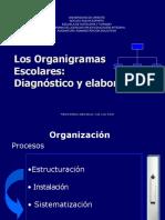 n-c2ba-3-organigramas-escolares.pdf