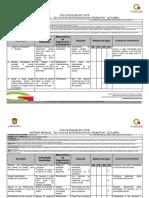 Formato de Informe Del Promotor 17-18 (1)