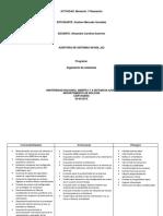 Auditoria de Sistemas(Momento 1 Planeación)