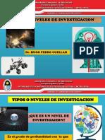 Tipos y Niveles de Investigacion