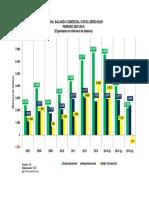 Balanza Comercial Bolivia Mercosur 2007 2016 INVESTIGACION de MERCADOS