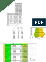 Datos Para Hacer Piramide