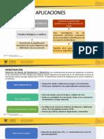 Aplicaciones PCR Multiple