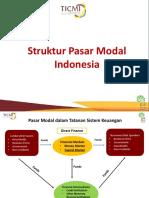 1. TICMI-MPE-Struktur Pasar Modal Indonesia.pdf