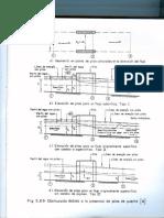 Pilas de puentes.pdf