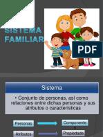 ESTUDIO DE LA FAMILIA
