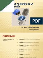 El mundo de la psicofisiología