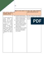 Evaluacion Final, Matriz 5, Psicologia Evolutiva