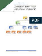 Album de Derecho Civil