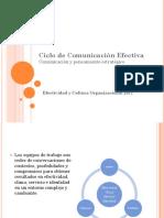 2 Ciclo de Conversaciones Efectivas Taller II